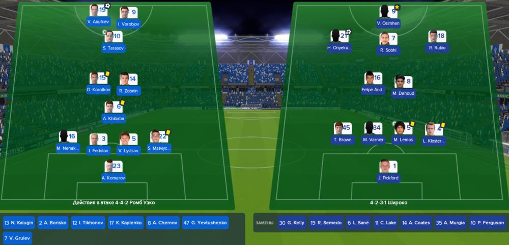 7_Dinamo_Moscow_-_Everton__Match_Sostavyi-min.thumb.png.4f4021873db6d7cb5f86c415c6a84ea5.png