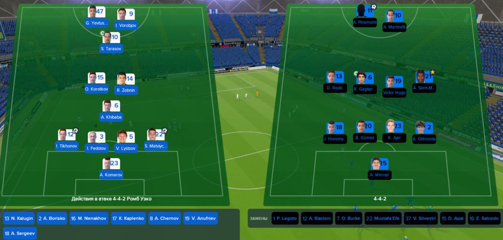 Dinamo_Moscow_-_Inter__Match_Sostavyi.thumb.png.bced4661c50fdd8394ff38d8ff61c597.png
