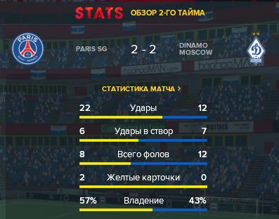 Paris_SG_-_Dinamo_Moscow__Match_Prosmotr-2.png.3518cdc5e7f90bb39dbe163e931cd0ec.png
