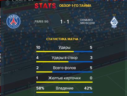 Paris_SG_-_Dinamo_Moscow__Match_Prosmotr.png.8689c0c3adfe08e8d9bd7e979a4d039e.png