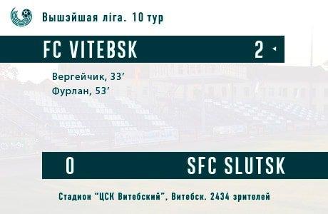10-Vitebsk---tablo-min.jpg.bd0e8397e35653d786881e269df20e82.jpg