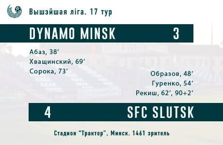 17_-_-Dinamo-Mn_-_-tablo.jpg.a3ad515618b495ed4eef4fcd7a85807a.jpg