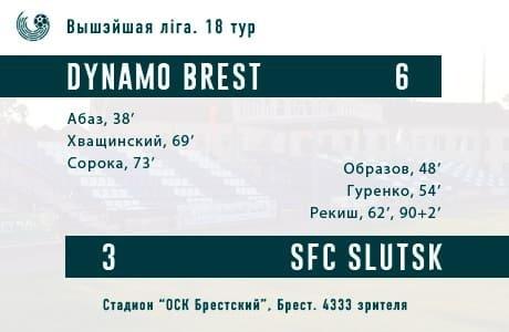 18_-_-Dinamo-Br_-_-tablo.jpg.34910a70562af44fb43a91f2255041b2.jpg