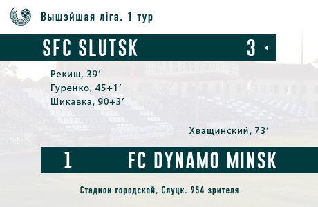 1_Dinamo_minsk_-_tablo.jpg.2113de436fde0e83fa161afe3d812ba6.jpg