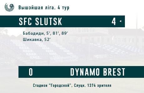 4_Dinamo_Brest_-_tablo.jpg.4853dda08841cf6c7bfa4b540ec4fe11.jpg