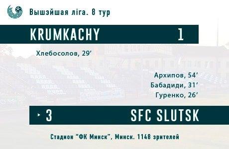 8-Krumkachyi---tablo-min.jpg.2da6f4b07e5a7d42d5d3a5342fbd69d8.jpg