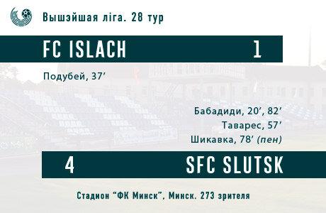 28---Slaviya---tablo.jpg.26051ef4bd374845f0640c87e6681a57.jpg