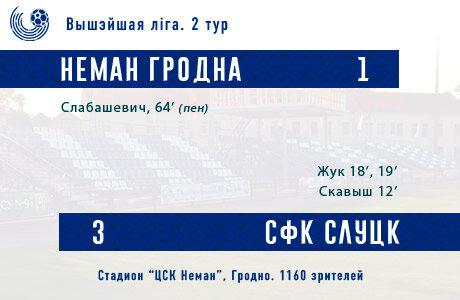 2-tur---neman---tablo.jpg.ac9bdf68a3205e8bfb27185db3b7cfb7.jpg