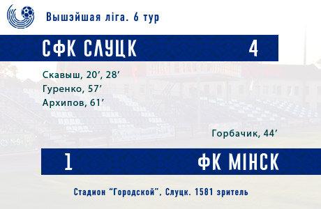 6-utr---fk-Minsk.jpg.3ae323d4608b51e0792f799ba7dee800.jpg