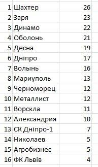 Table10.jpg.91929d9d2011784af353fe04e76d456b.jpg