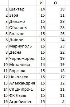 Table15.jpg.fe877855e846d000d146da6c8f13c794.jpg