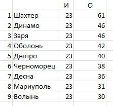 Table23.jpg.91f77e26bbf37fe03ee09ee693a6c160.jpg