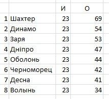 Table26.jpg.8bb29e0f5fda405aefd4104a477092ae.jpg