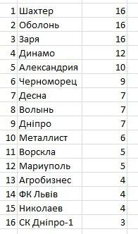 Table6.jpg.5fcb7e8b7c1707954660ff1ec0333c08.jpg